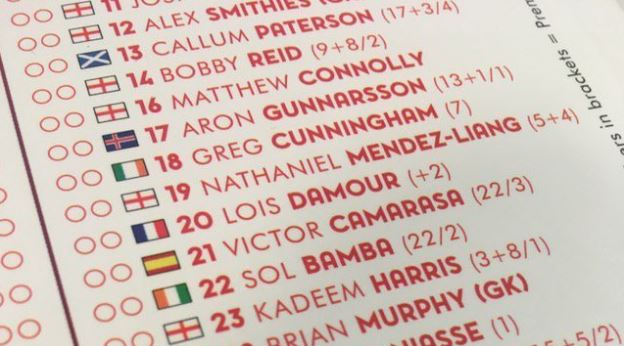 Arsenal Include Sala In Cardiff's Lineup On The Match Programme